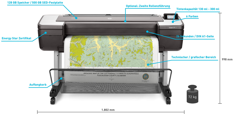 HP-DesignJet-T1700SUJLlECTx2ep4